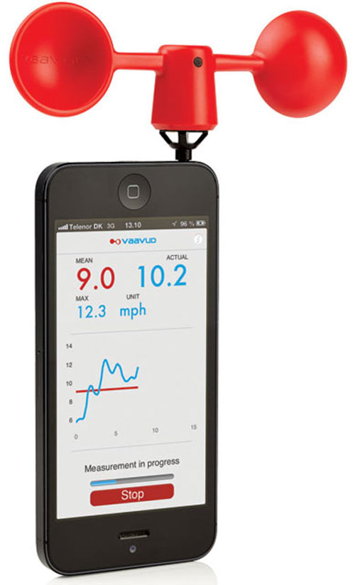 The Best Smartphone Anemometers - Wind Meters with iPhone
