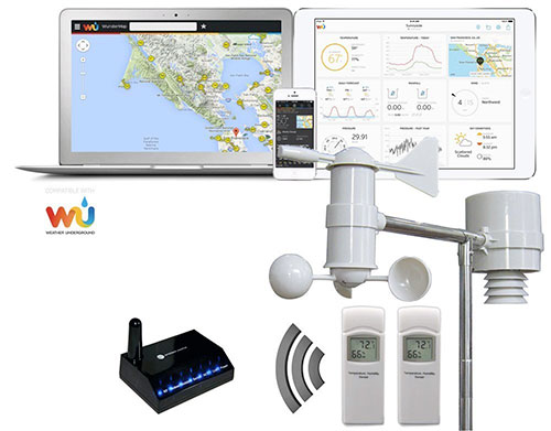 wireless wind speed meter